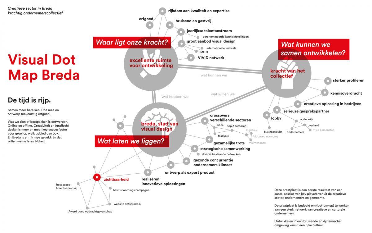 Praatplaat City of imagineers Breda strategisch plan van aanpak