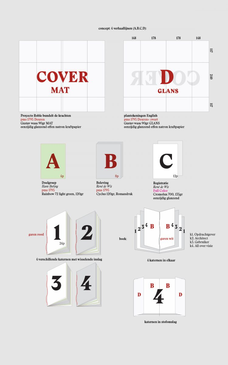 Pagina indeling layout Van Helvoirt Groenprojecten inspirerend boek ontwerp